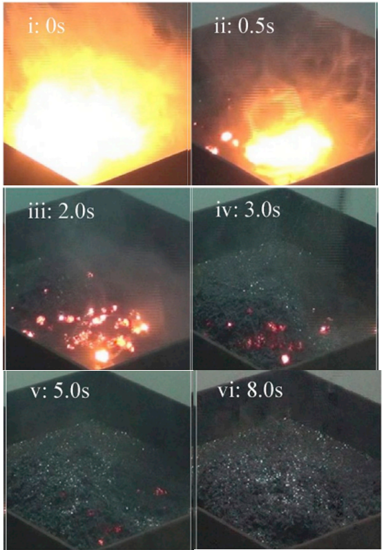 Extinguishment of sodium fires with Graphite@Stearate core-shell structured particles